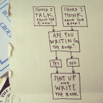 Shut up and write the book (Austin Kleon)